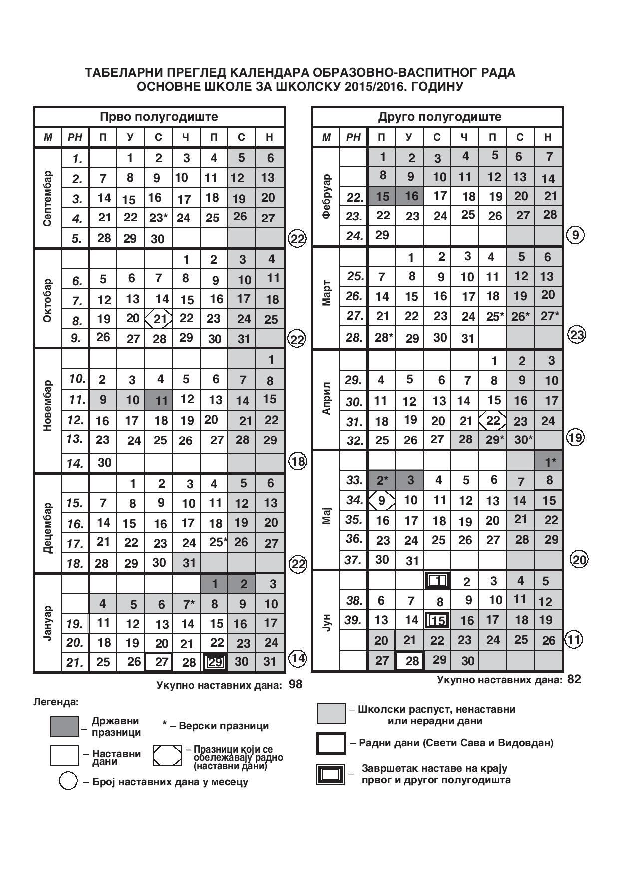 Tabelarni_pregled_kalendara1516-
