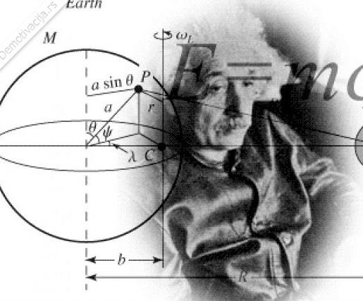 fizika1111